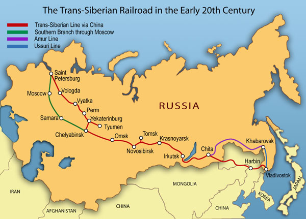 trans-siberian railroad in the early 20th century